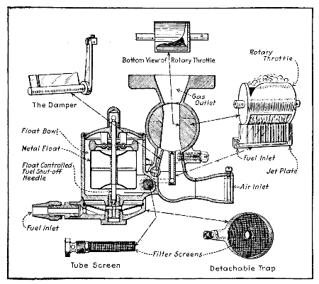 farmall h tractor wiring diagram with Motorcycle Carburetor Float Adjustment on Ford Naa Tractor Wiring Diagram additionally Farmall H Wiring Diagram For 12v likewise 8n Ford Tractor Zenith Carburetor Diagram Html as well Wiring Diagrams Super H Farmall also Electrical Wiring Diagram For Farmall 350.