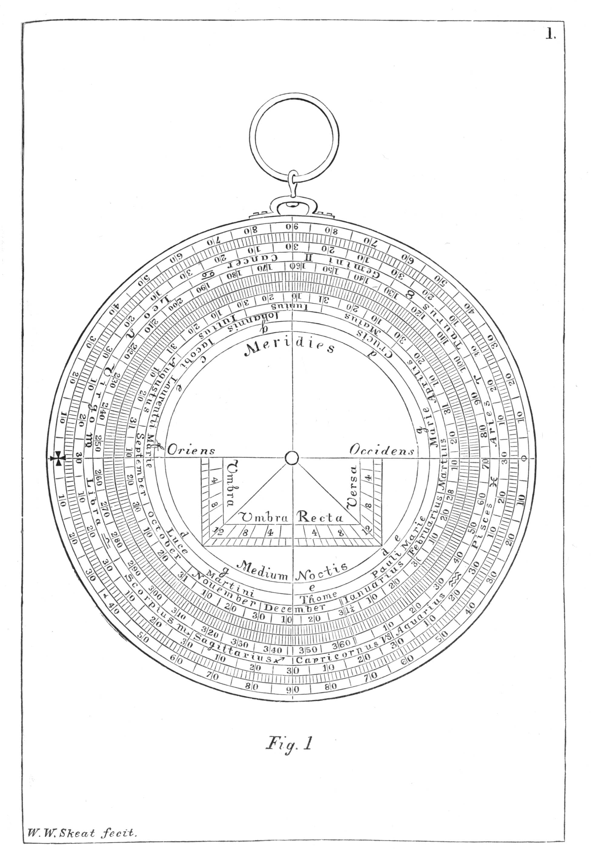 how to use an astrolabe pdf