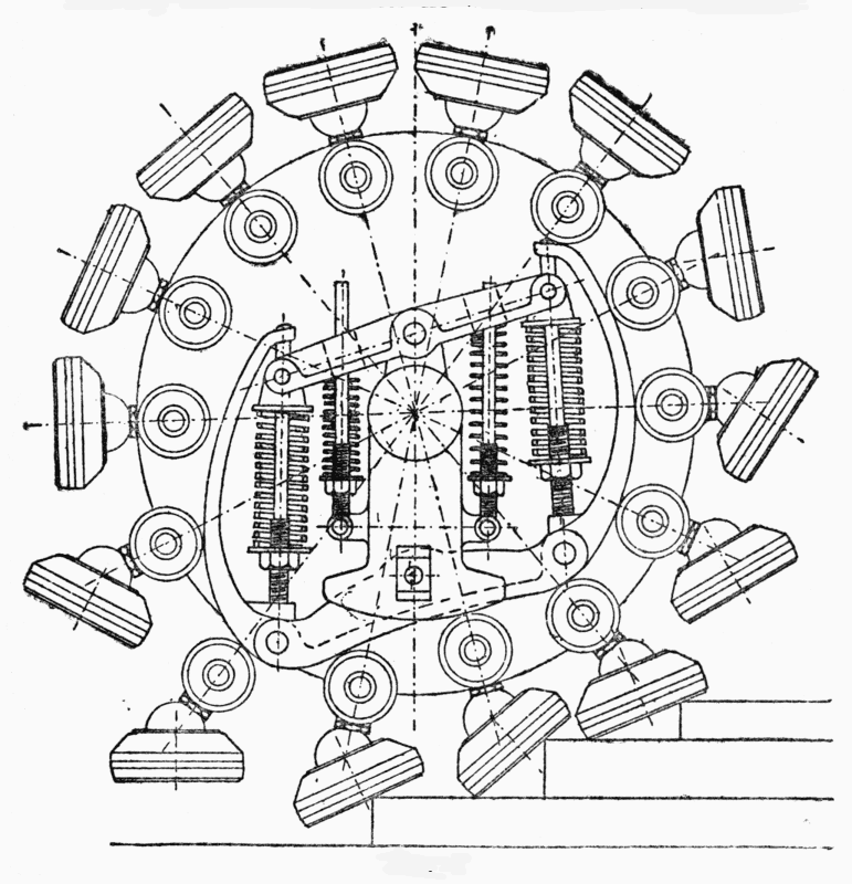 The Project Gutenberg Ebook Of The Romance Of Modern Mechanism By